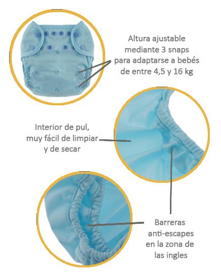Cobertor snaps de Blueberry