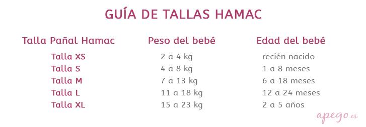 Tallas del pañal Hamac