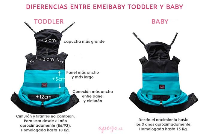 Diferencias entre las mochilas Emeibaby Toddler y Emeibaby Baby