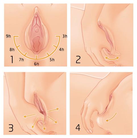Masaje prenatal en el periné