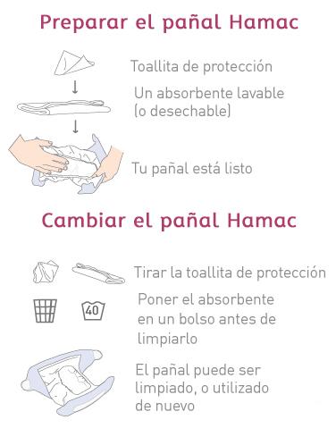 Cómo usar el pañal Hamac