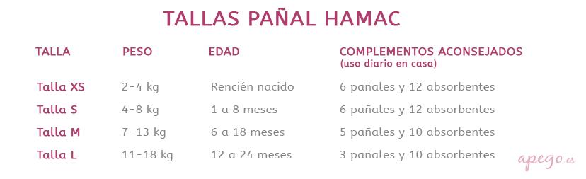 Tallas pañales de tela híbridos Hamac