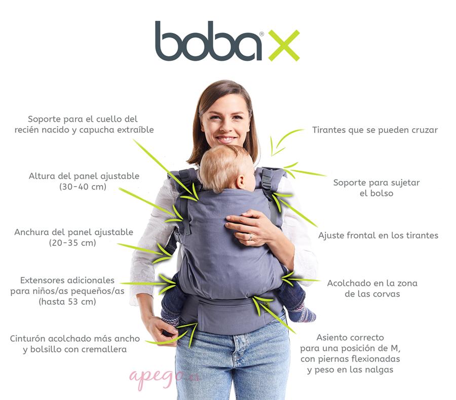 Características mochila evolutiva Boba X