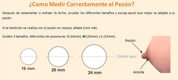 Medir el pezón para usar pezoneras Contact de Medela