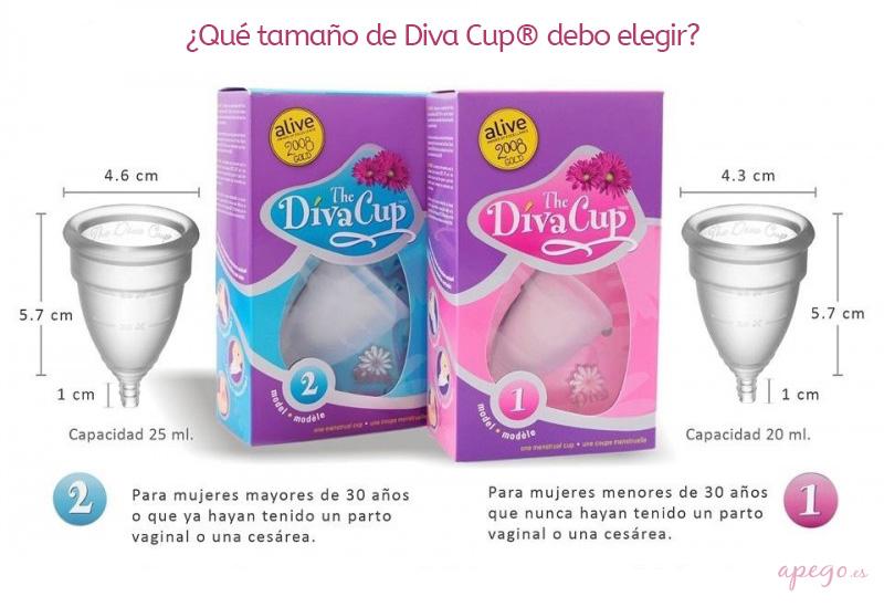 Elegir talla de la copa menstrual Diva Cup